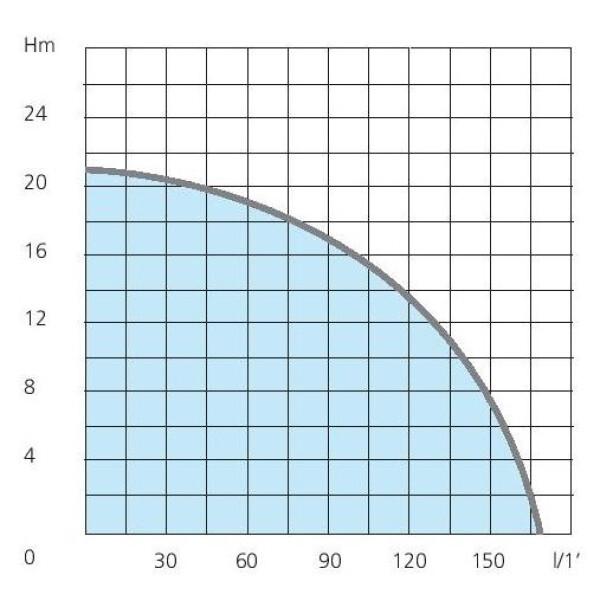1723000 MTP 30 Diagram