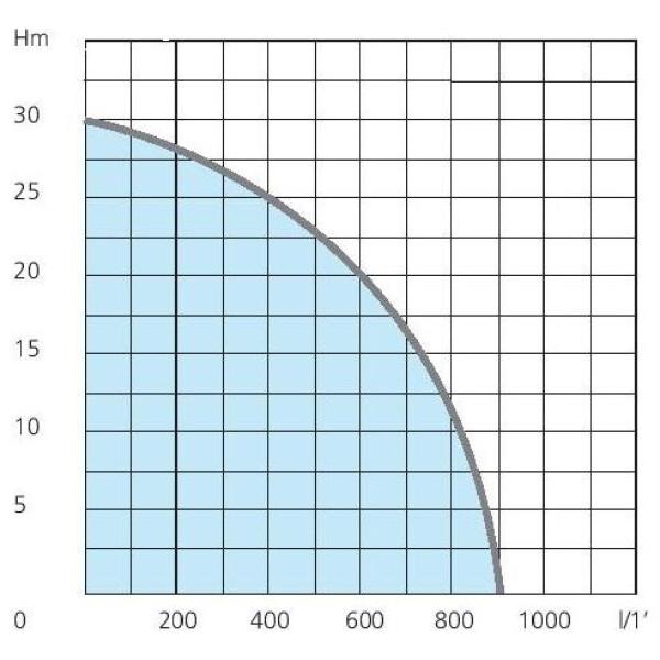 1723003 MTP 80 Diagram