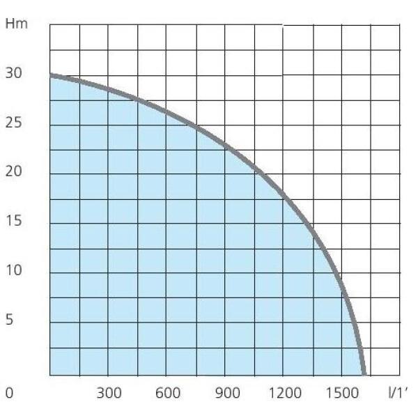 1723004 MTP 100 Diagram