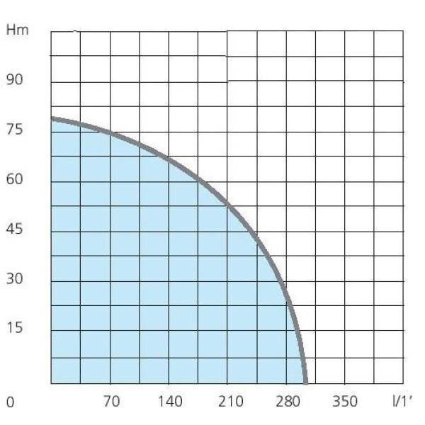 1723006 MTHP 50 Diagram