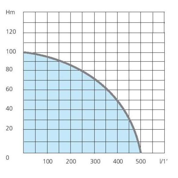 1723007 MTHP 55 Diagram