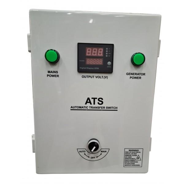 ATS panel